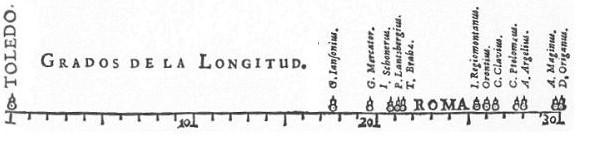 diagram by cartographer Michael Van Langren